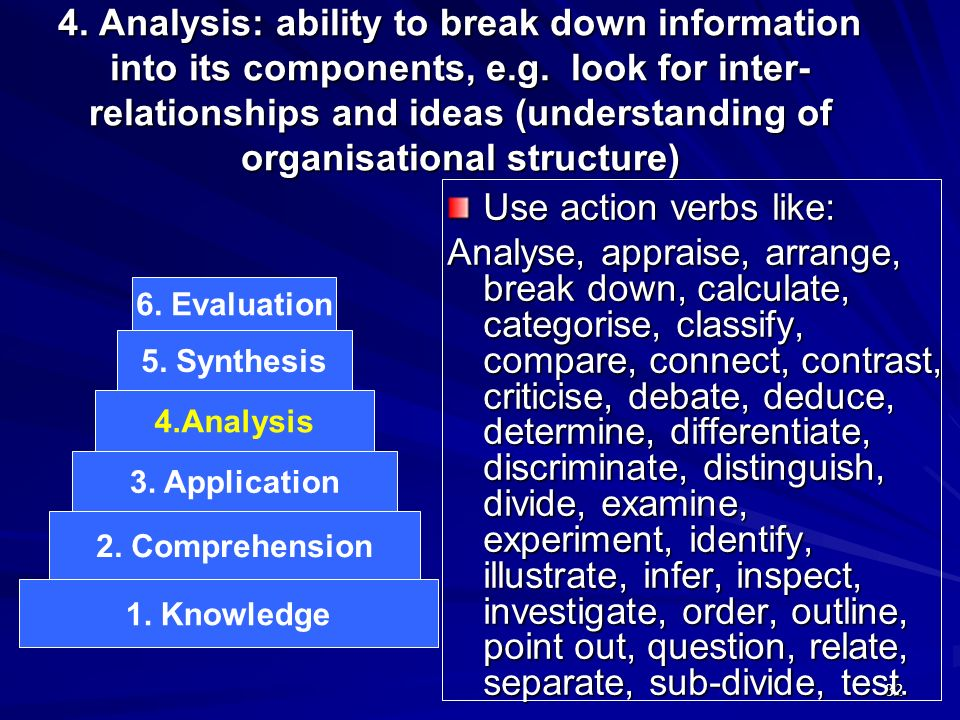 4. Analysis: ability to break down information into its components, e