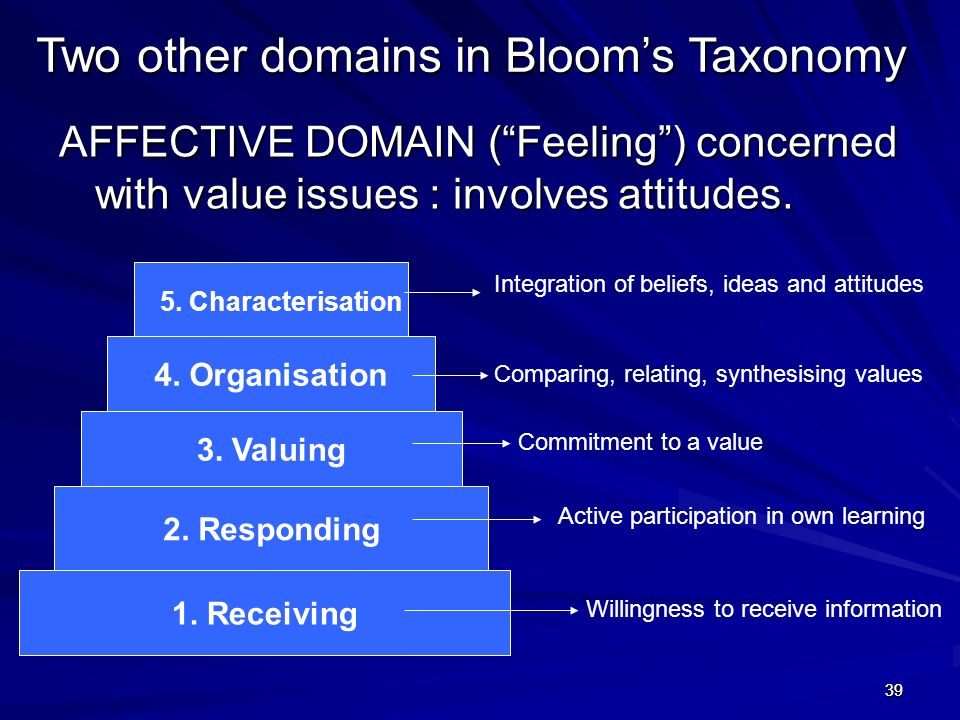 Two other domains in Bloom's Taxonomy