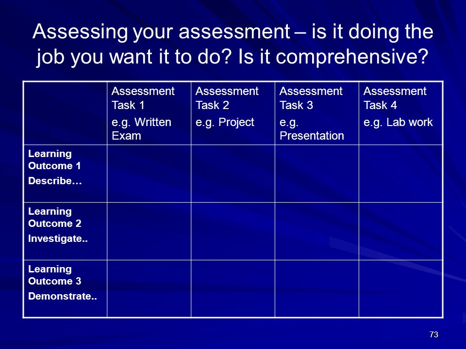 Assessing your assessment – is it doing the job you want it to do