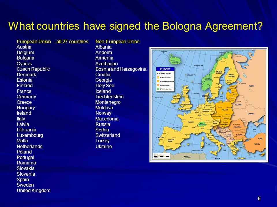 What countries have signed the Bologna Agreement