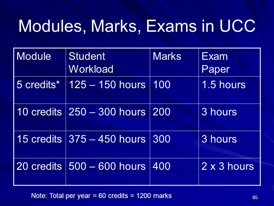 Modules, Marks, Exams in UCC