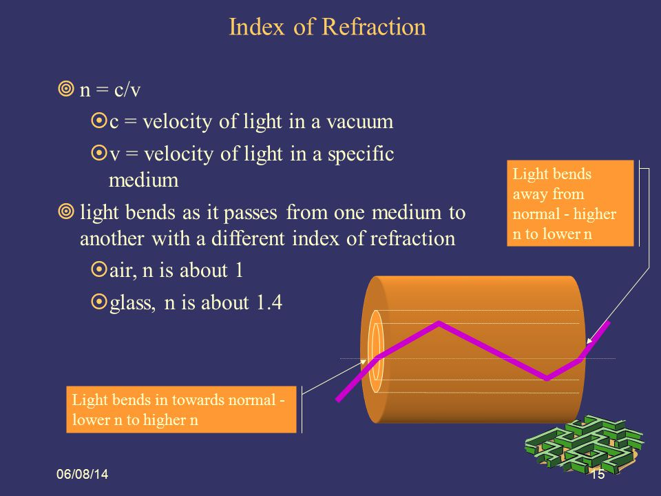 Index of Refraction n = c/v c = velocity of light in a vacuum