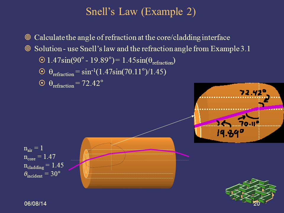 Snell's Law (Example 2) 08/06/14. Calculate the angle of refraction at the core/cladding interface.