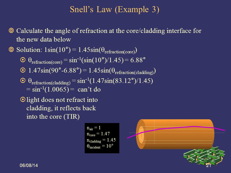 Snell's Law (Example 3) 08/06/14. Calculate the angle of refraction at the core/cladding interface for the new data below.