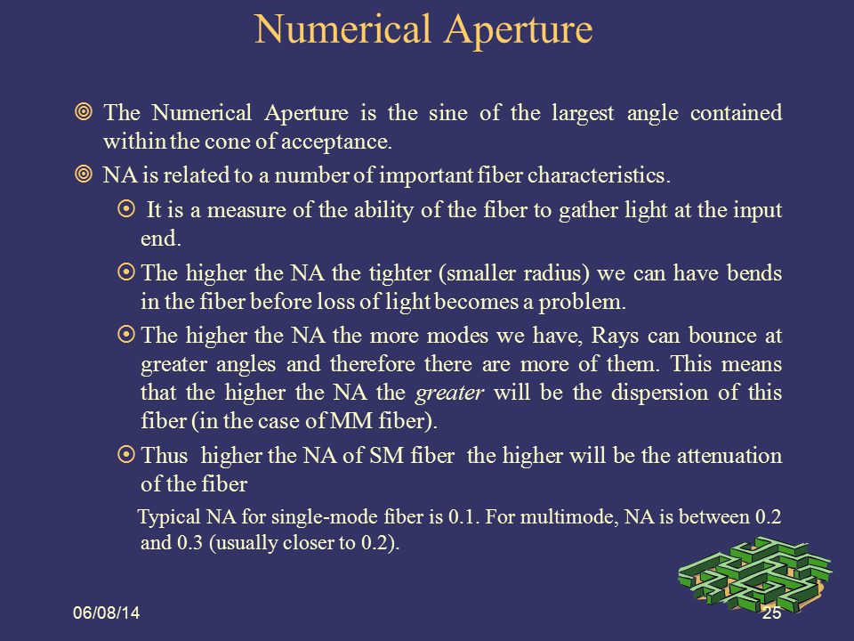 Numerical Aperture 08/06/14. The Numerical Aperture is the sine of the largest angle contained within the cone of acceptance.