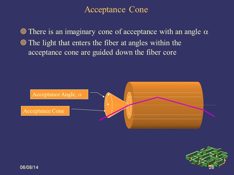 Acceptance Cone 08/06/14. There is an imaginary cone of acceptance with an angle 