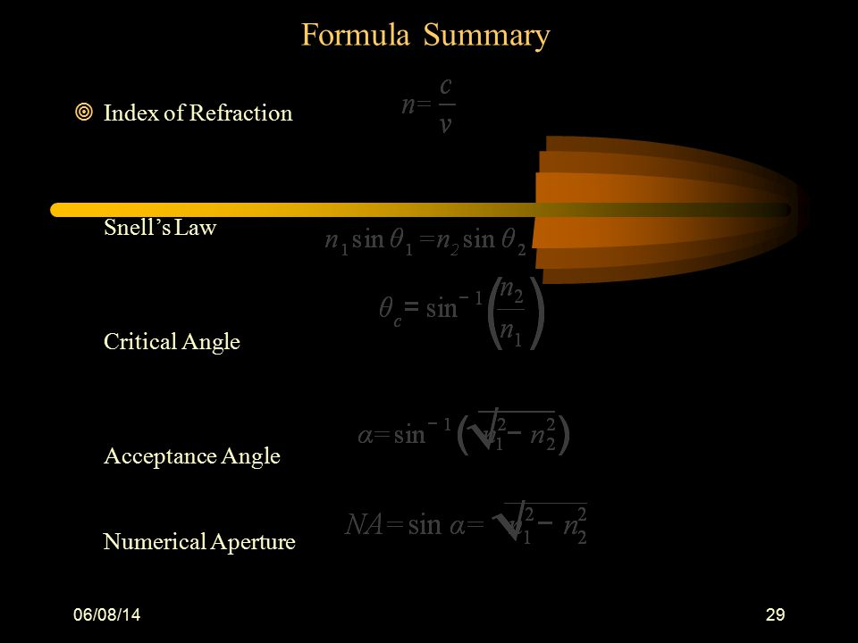 Formula Summary 08/06/14. Index of Refraction Snell's Law Critical Angle Acceptance Angle Numerical Aperture.