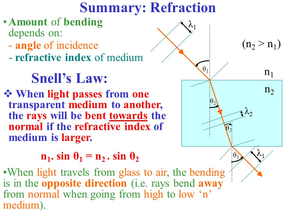 Summary: Refraction Amount of bending depends on: - angle of incidence