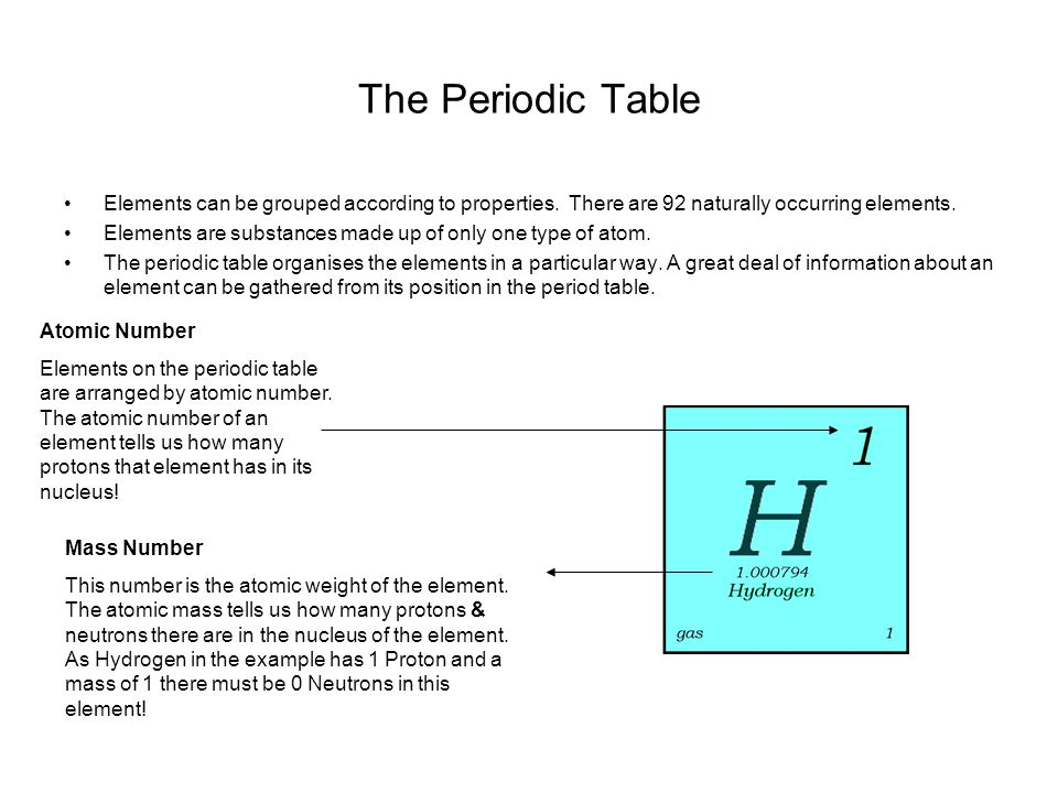 Chemistry revision material ppt video online download the periodic table elements can be grouped according to properties there are 92 naturally occurring urtaz Image collections