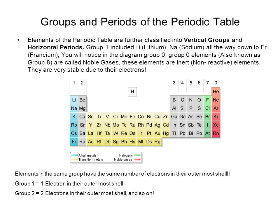 Chemistry Revision Material Ppt Video Online Download