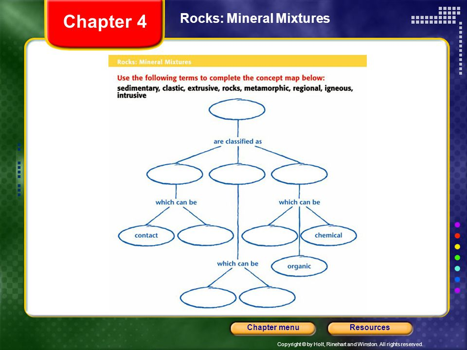 Mineral Concept Map.Chapter 4 Rocks Mineral Mixtures Concept Map Ppt Video Online