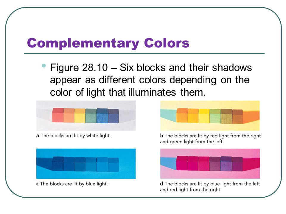 Complementary Colors Figure – Six blocks and their shadows appear as different colors depending on the color of light that illuminates them.