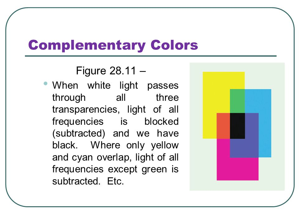 Complementary Colors Figure –