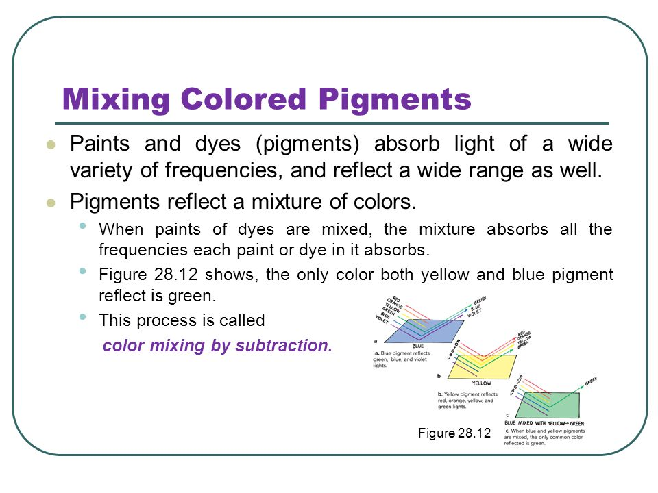 Mixing Colored Pigments
