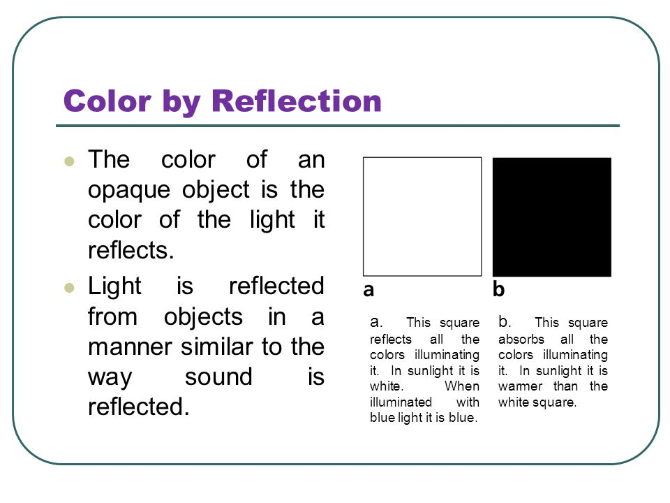 Color by Reflection The color of an opaque object is the color of the light it reflects.
