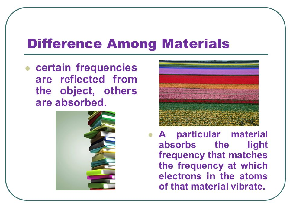Difference Among Materials