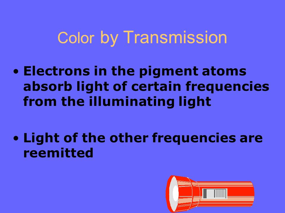 Color by Transmission Electrons in the pigment atoms absorb light of certain frequencies from the illuminating light.