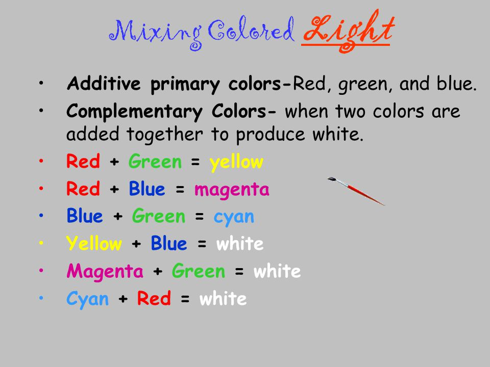 Mixing Colored Light Additive primary colors-Red, green, and blue.