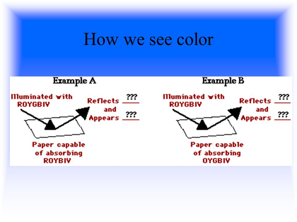 How we see color