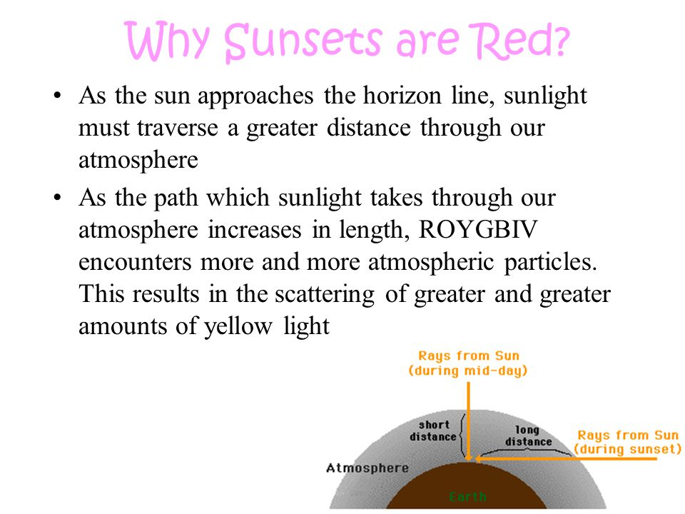 Why Sunsets are Red As the sun approaches the horizon line, sunlight must traverse a greater distance through our atmosphere.