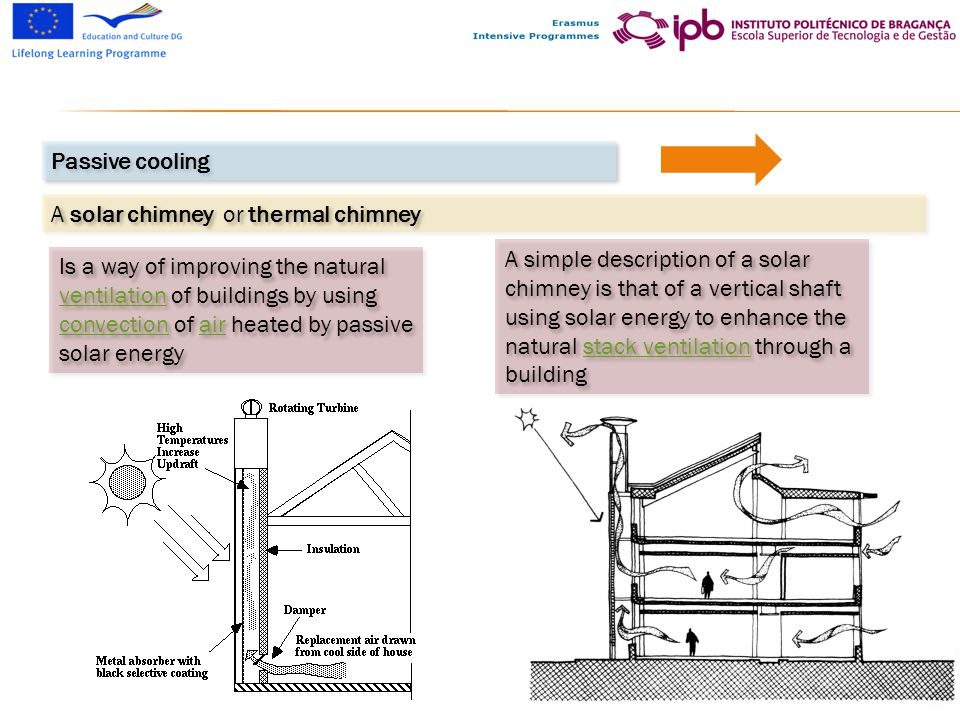Passive cooling A solar chimney or thermal chimney.