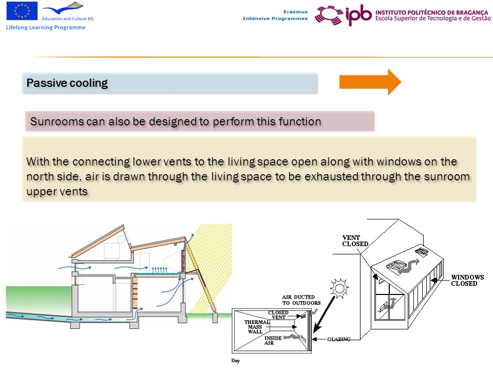 Passive cooling Sunrooms can also be designed to perform this function.