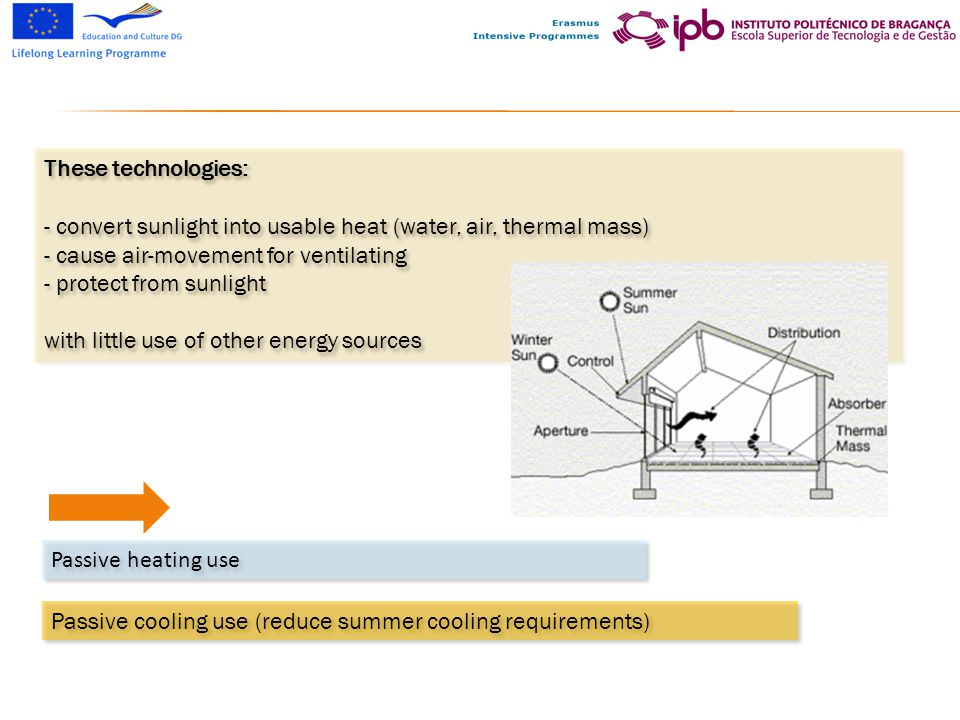 These technologies: - convert sunlight into usable heat (water, air, thermal mass) cause air-movement for ventilating.