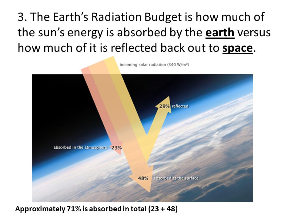3. The Earth's Radiation Budget is how much of the sun's energy is absorbed by the earth versus how much of it is reflected back out to space.