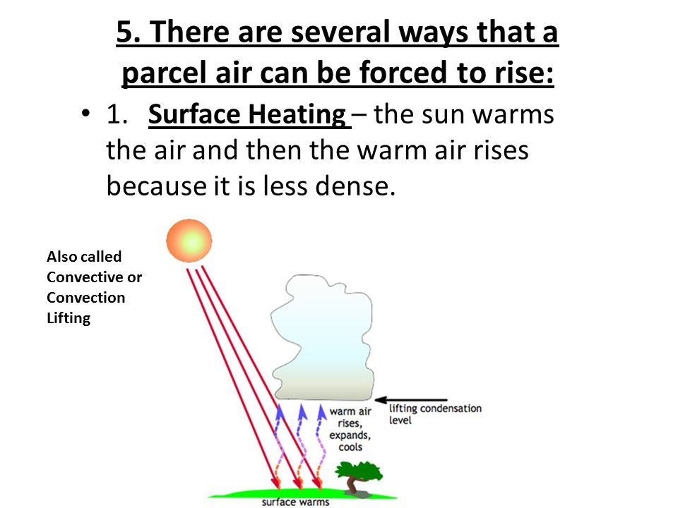 5. There are several ways that a parcel air can be forced to rise: