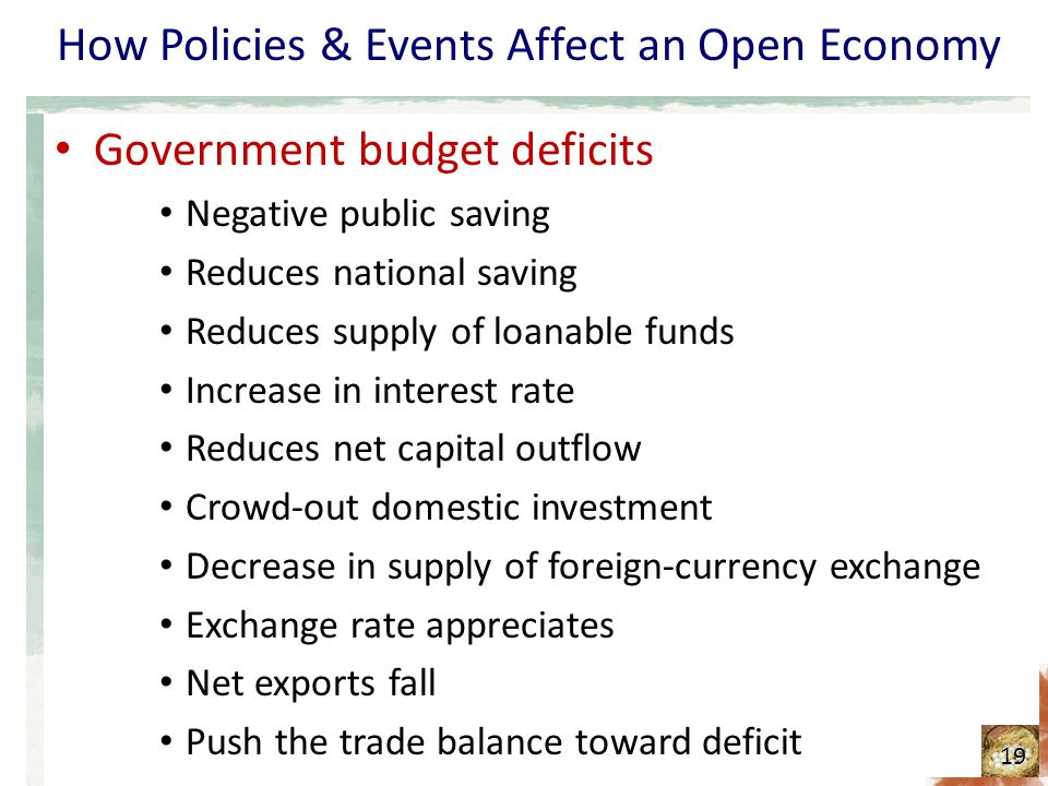 How Policies & Events Affect an Open Economy