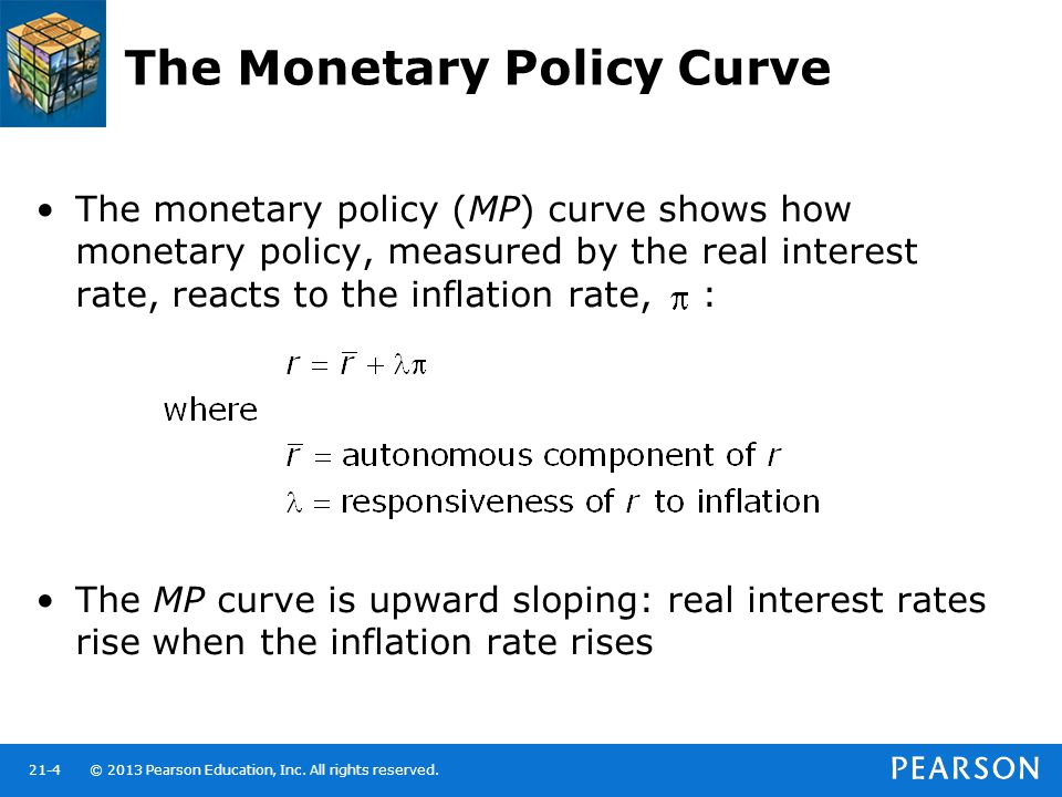 The Monetary Policy Curve