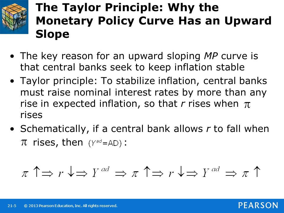 The Taylor Principle: Why the Monetary Policy Curve Has an Upward Slope