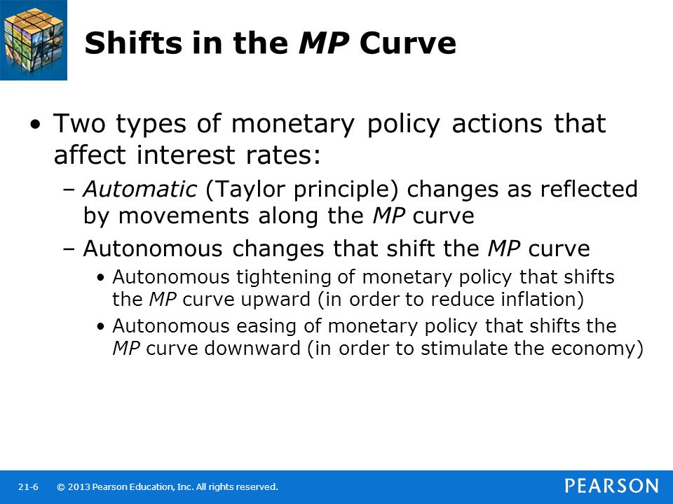 Shifts in the MP Curve Two types of monetary policy actions that affect interest rates: