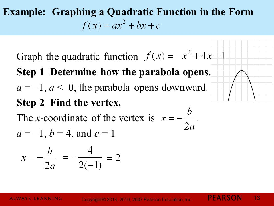 Example: Graphing a Quadratic Function in the Form