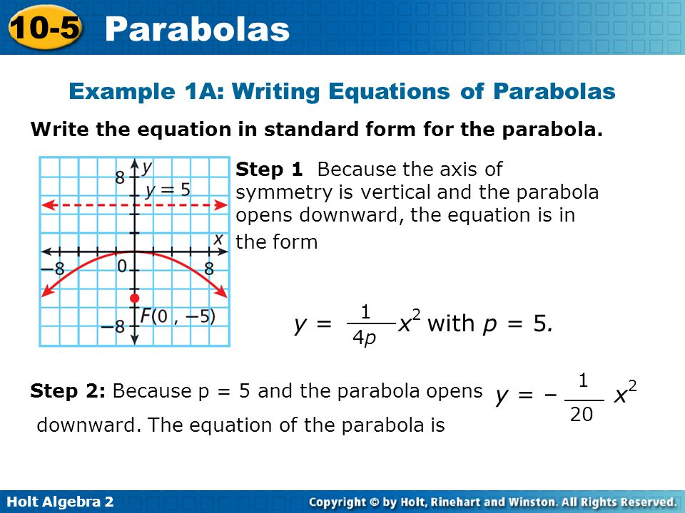 Example 1A: Writing Equations of Parabolas