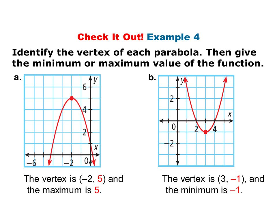 Check It Out! Example 4 Identify the vertex of each parabola. Then give the minimum or maximum value of the function.