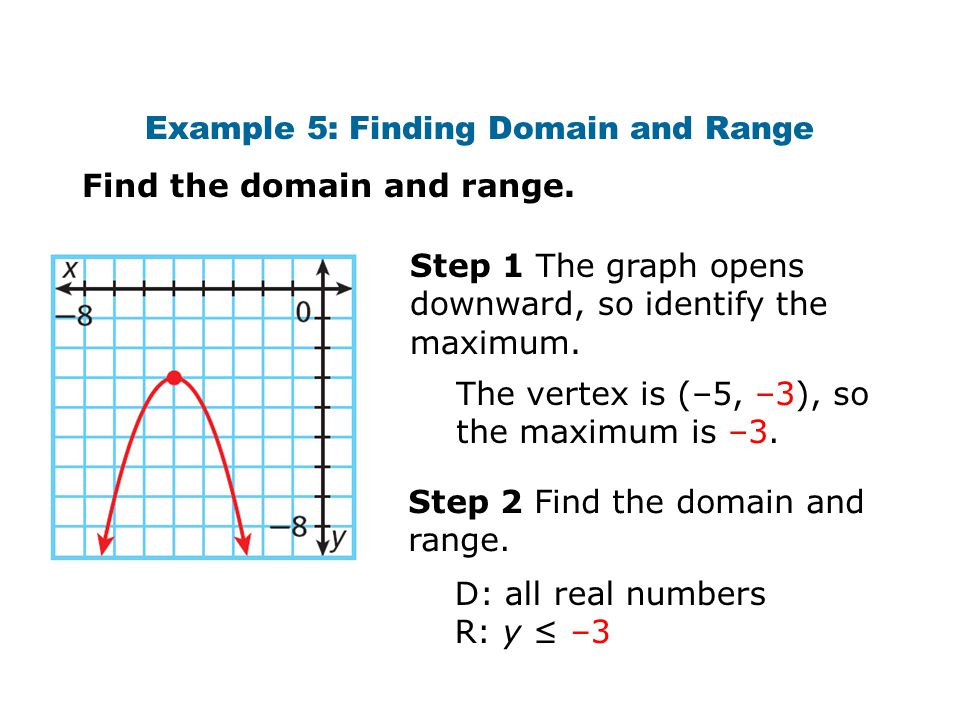 Example 5: Finding Domain and Range