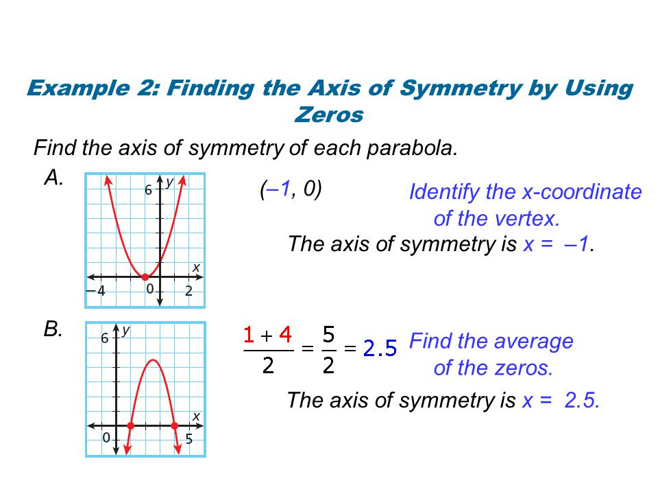 Example 2: Finding the Axis of Symmetry by Using Zeros