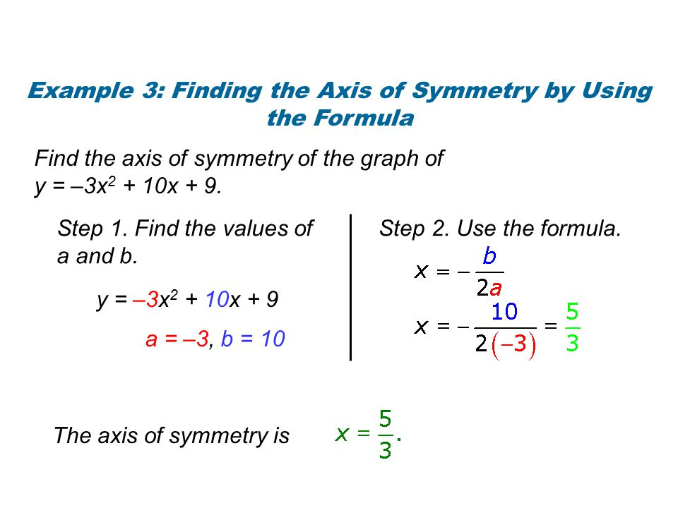 Example 3: Finding the Axis of Symmetry by Using the Formula