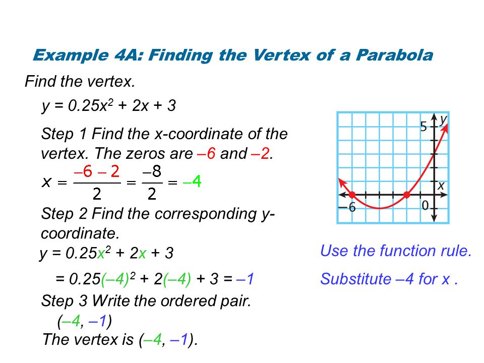 Example 4A: Finding the Vertex of a Parabola
