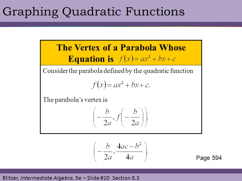 The Vertex of a Parabola Whose Equation is T