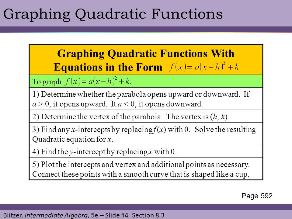 Graphing Quadratic Functions With Equations in the Form T