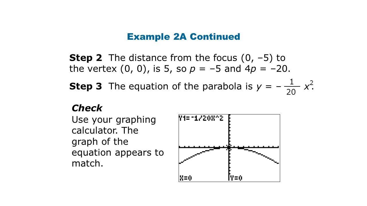 Step 3 The equation of the parabola is . y = – x2