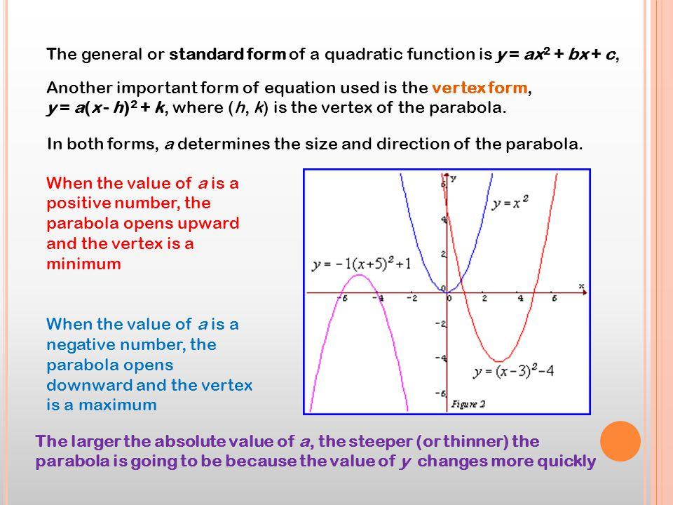 5 3 Transforming Parabolas Ppt Download