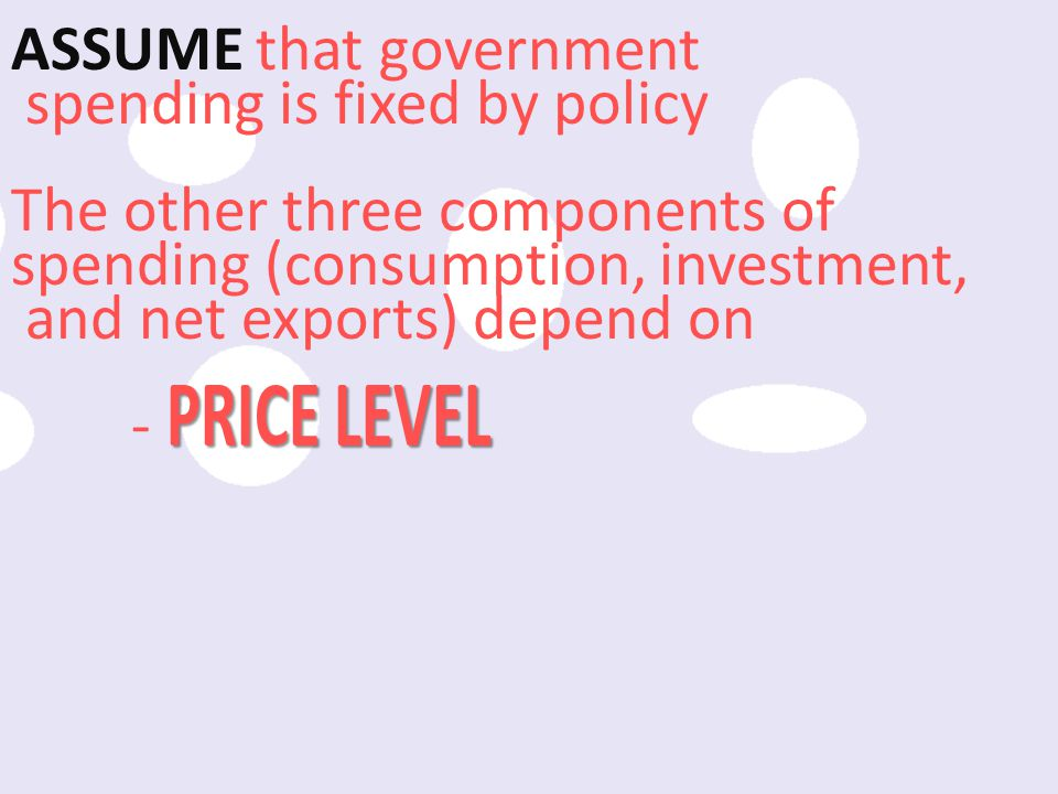 ASSUME that government spending is fixed by policy The other three components of spending (consumption, investment, and net exports) depend on - Price level