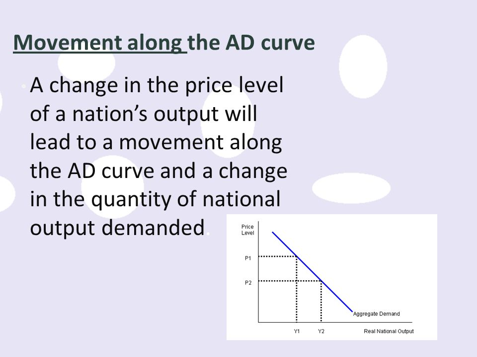 Movement along the AD curve