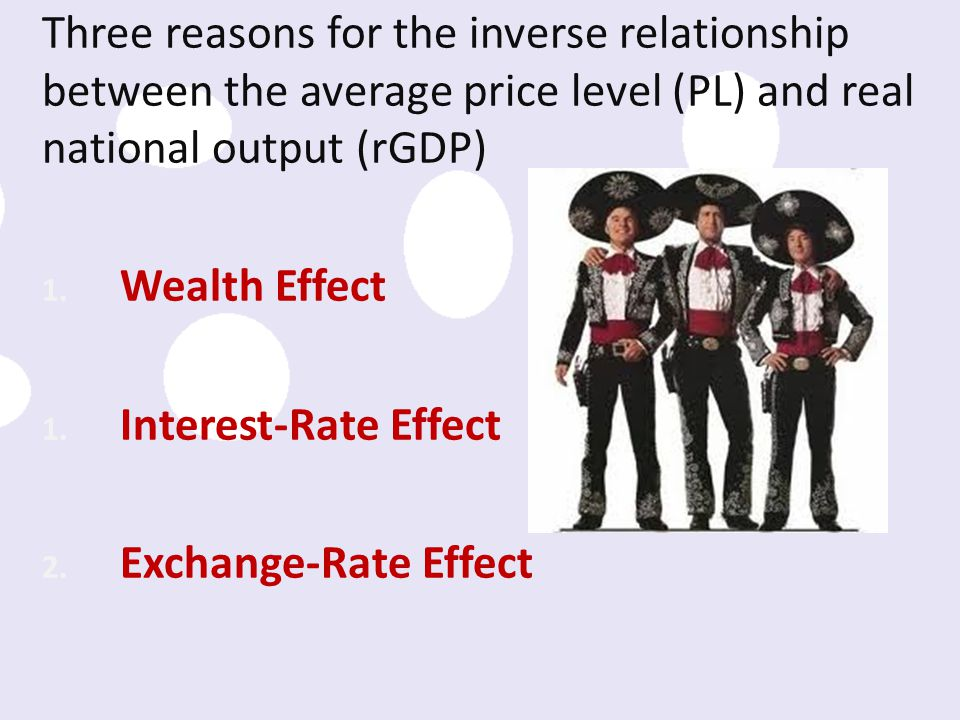 Three reasons for the inverse relationship between the average price level (PL) and real national output (rGDP)