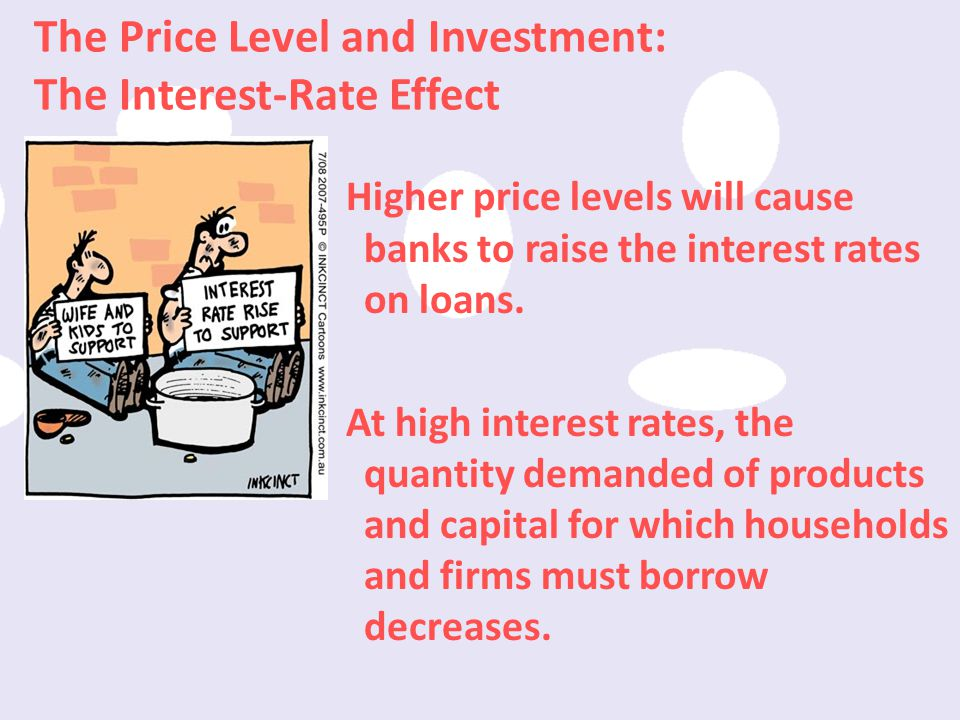 The Price Level and Investment: The Interest-Rate Effect