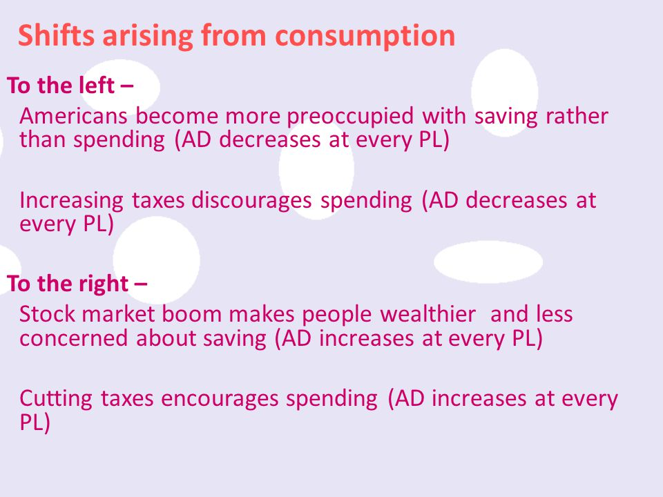 Shifts arising from consumption