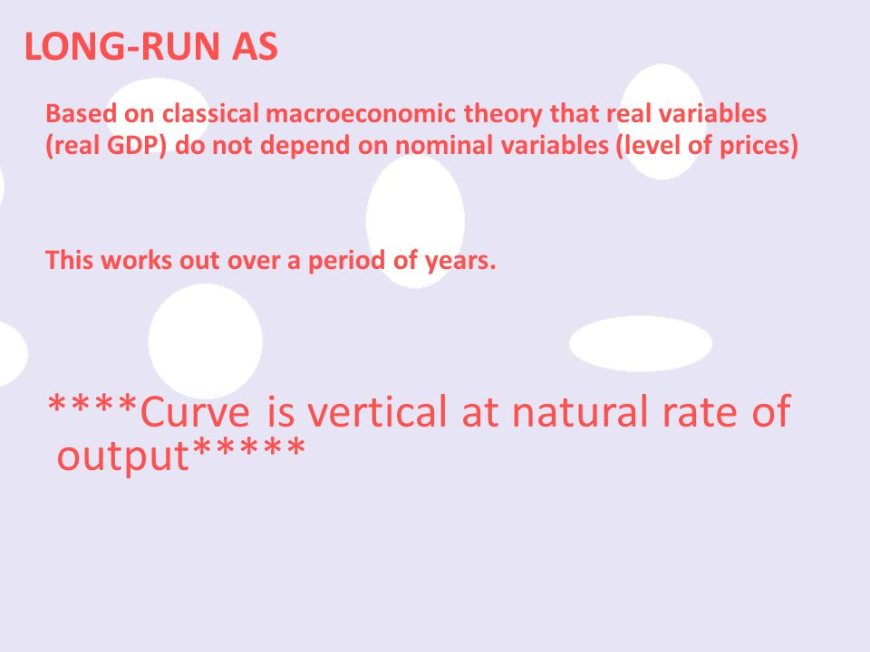 ****Curve is vertical at natural rate of output*****